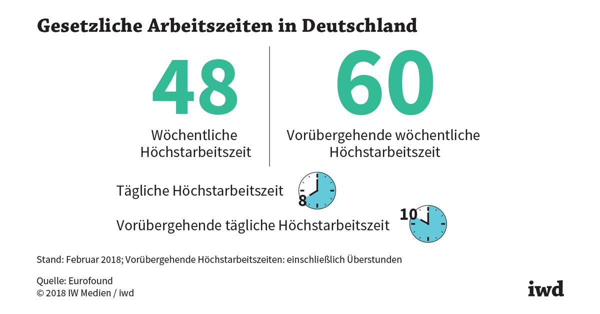deutsches arbeitszeitgesetz mehr flexibilit t n tig. Black Bedroom Furniture Sets. Home Design Ideas